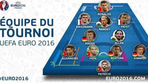 โด้-กรีซมันน์นำทัพ!ทีมยอดเยี่ยมยูโร2016